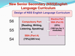 An Overview of the NSS English Language Curriculum
